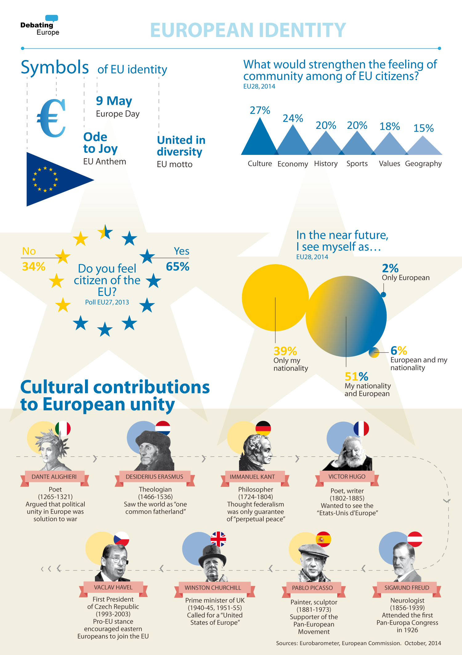 an overview of the european union and its cultural diversity Every listed company is required by the european union law, to implement diversity quotas and  gender diversity: cultural  credit suisse published its.